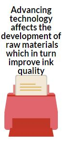 Advancing Technology Improving Ink Quality