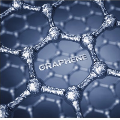 Graphene for Inks and Coatings