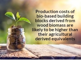 High Cost of Bio-based Building Blocks