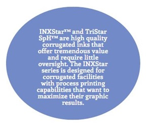 INX inks and coatings