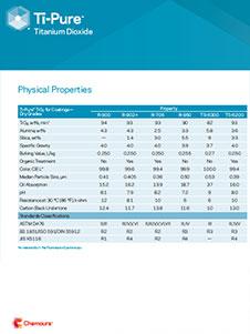 Ti-Pure™ R-706 - Chemours - datasheet