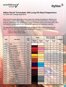 Hilton Davis® Alkyd Dispersions for Paints and Coatings Applications