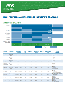 HIGH-PERFORMANCE RESINS FOR INDUSTRIAL COATINGS