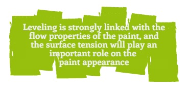 Role of Levelling Agent in Paint Appearance