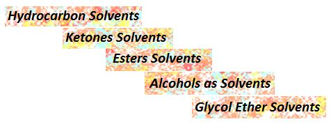 Solvents for Industrial Coatings