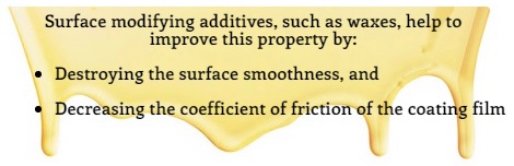 Anti-blocking Agents for Coating Film Surface