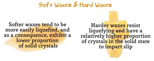 Soft & Hard Waxes
